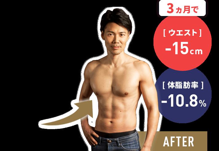 3か月で ウェスト-15cm 体脂肪率-10.8%