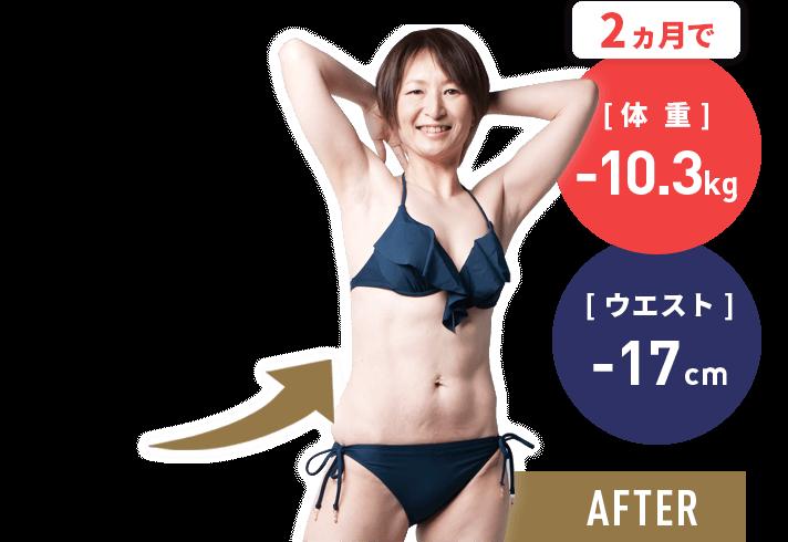 2か月で 体重-10.3kg ウェスト-17cm