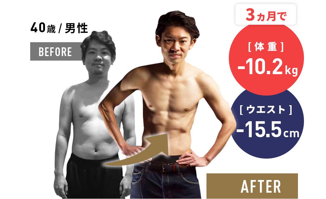 3か月で 体重-10.2kg ウェスト-15.5cm